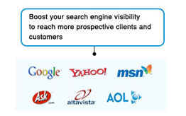 Boost your search engine visibility to reach more targeted and prequalified buyers of your products and services