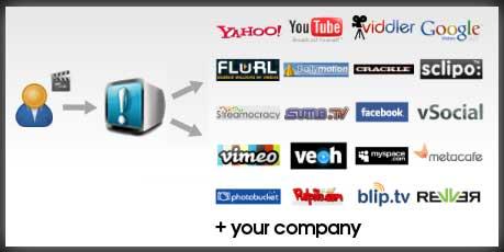 Video Promotion Distribution Service